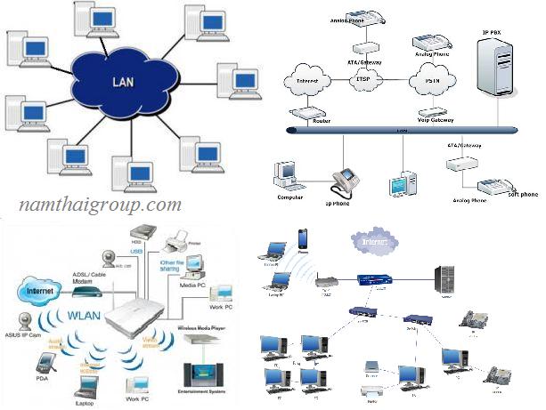 lắp đặt mạng LAN tại Xuân Phương