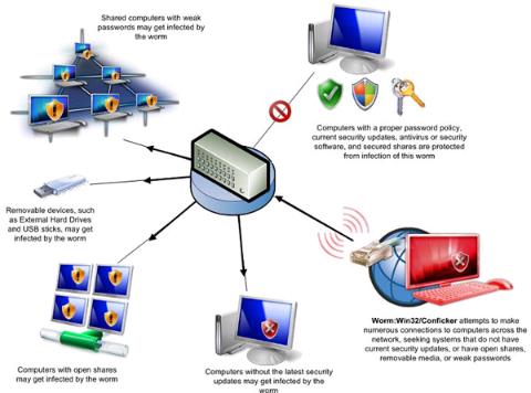 lắp đặt mạng LAN tại Văn Khê