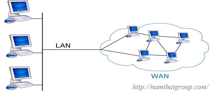 lắp đặt mạng LAN tại Ngân hàng